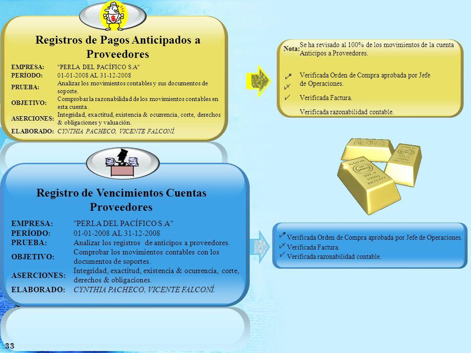 Verificada Orden de Compra aprobada por Jefe de Operaciones.