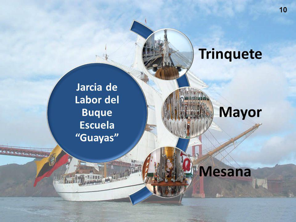 Jarcia de Labor del Buque Escuela Guayas Trinquete Mayor Mesana 10
