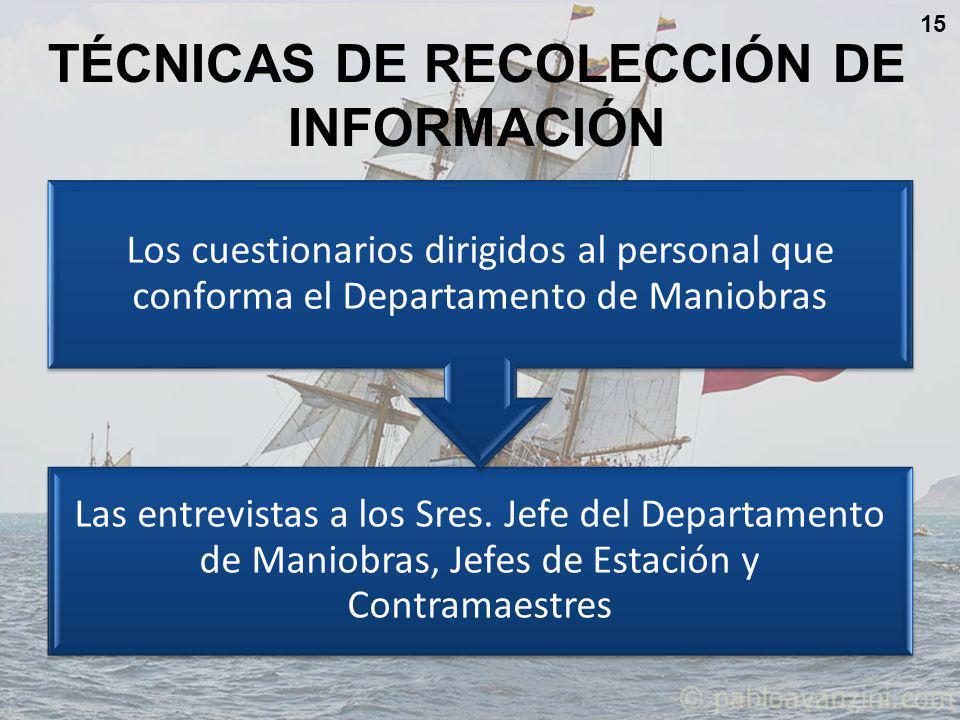 TÉCNICAS DE RECOLECCIÓN DE INFORMACIÓN Las entrevistas a los Sres.