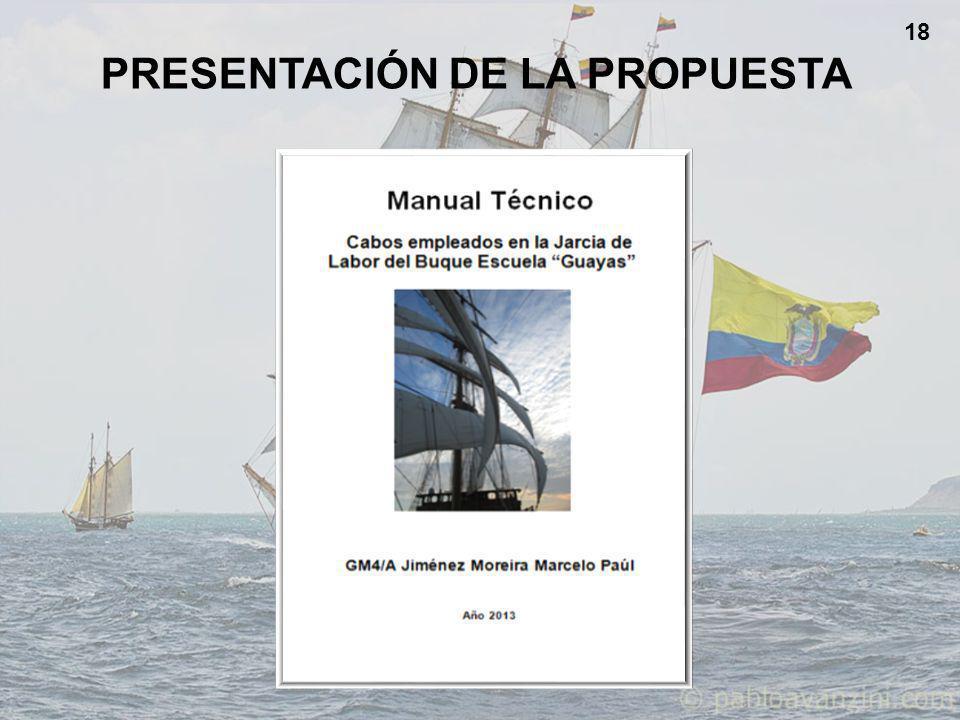 PRESENTACIÓN DE LA PROPUESTA 18