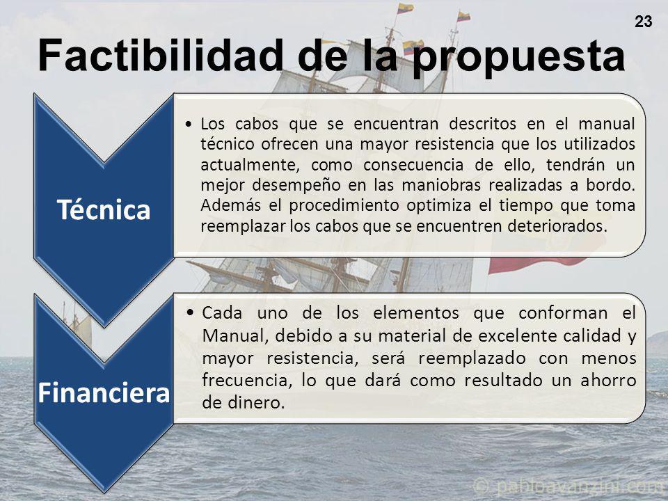 24 Factibilidad de la propuesta Técnica Los cabos que se encuentran descritos en el manual técnico ofrecen una mayor resistencia que los utilizados actualmente, como consecuencia de ello, tendrán un mejor desempeño en las maniobras realizadas a bordo.