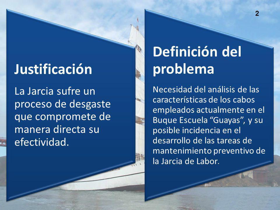 Justificación La Jarcia sufre un proceso de desgaste que compromete de manera directa su efectividad.