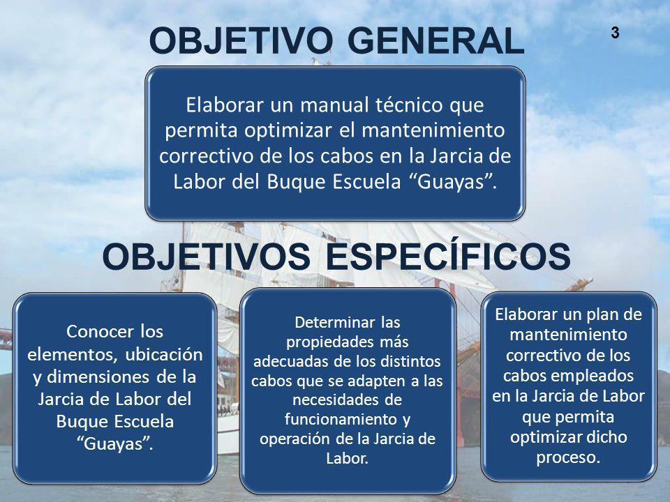 4 Elaborar un manual técnico que permita optimizar el mantenimiento correctivo de los cabos en la Jarcia de Labor del Buque Escuela Guayas.