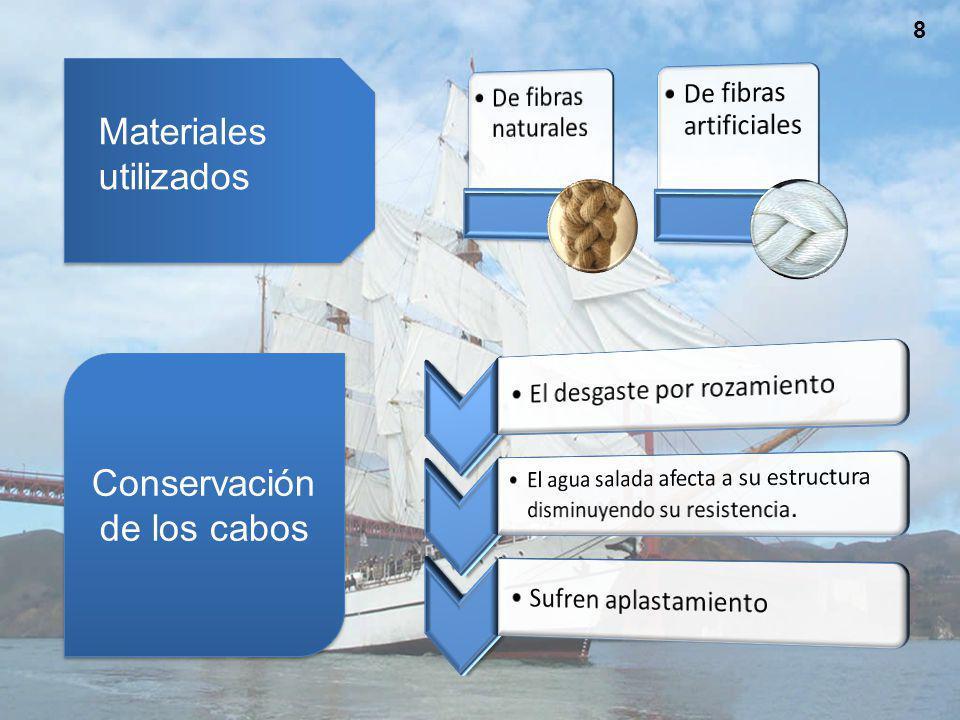 Materiales utilizados Conservación de los cabos 8