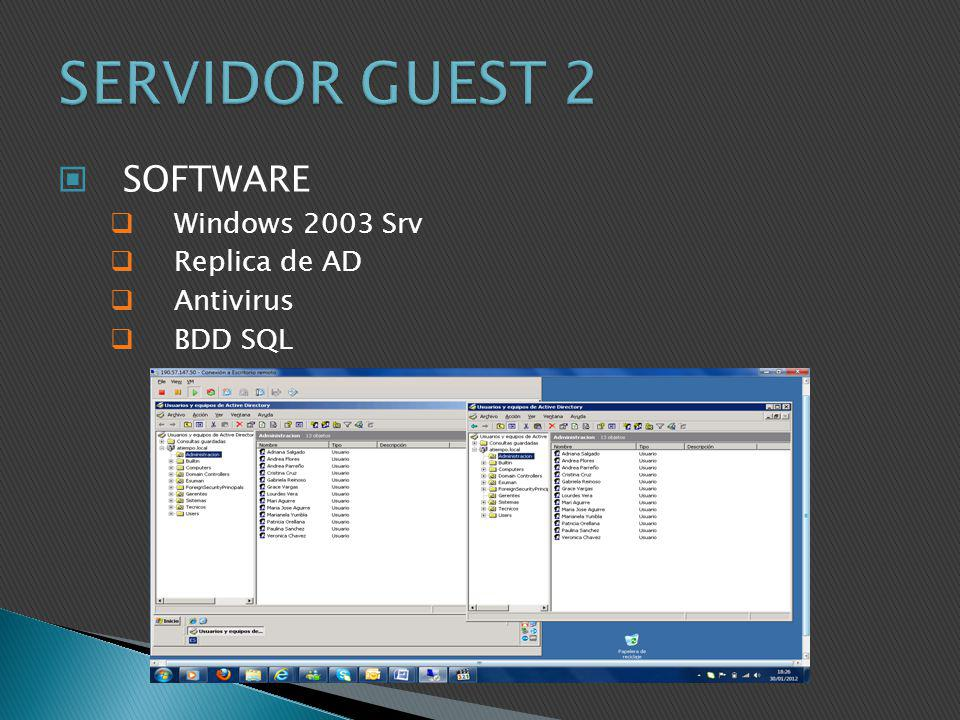 SOFTWARE Windows 2003 Srv Replica de AD Antivirus BDD SQL