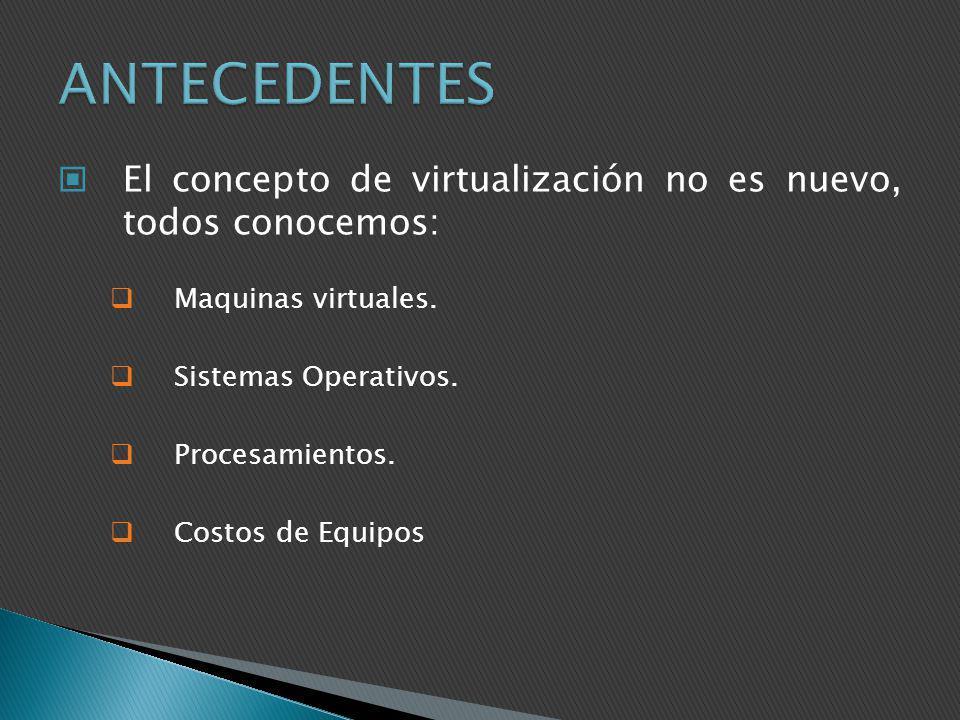 El concepto de virtualización no es nuevo, todos conocemos: Maquinas virtuales. Sistemas Operativos. Procesamientos. Costos de Equipos