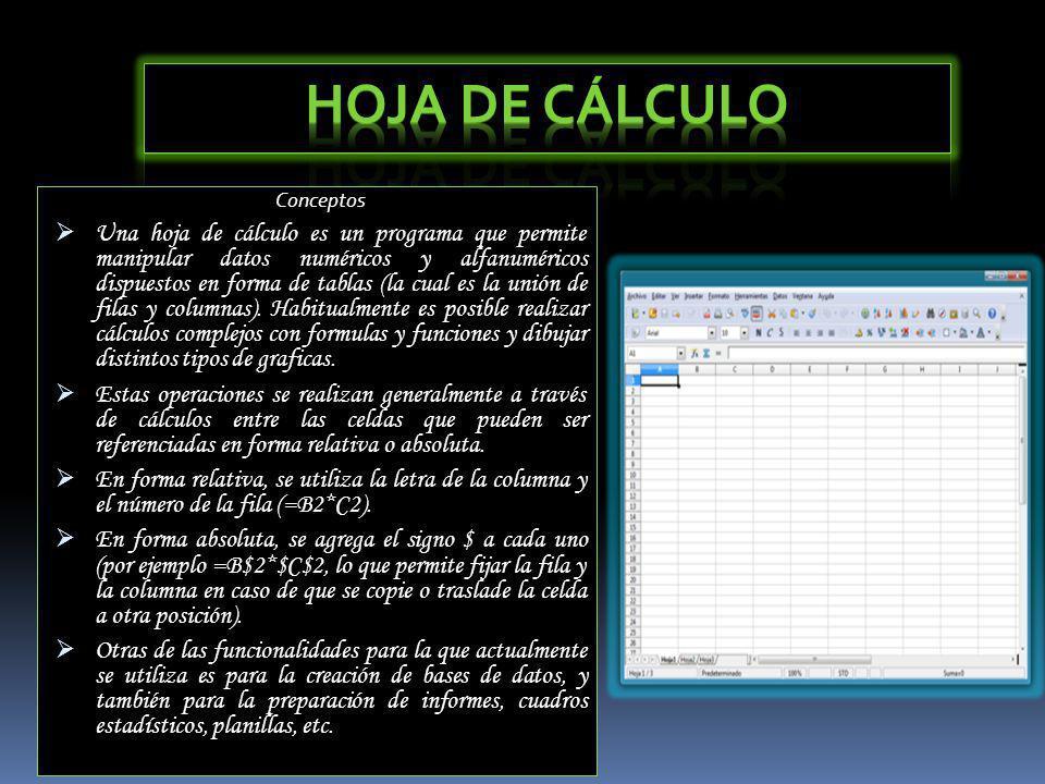 Conceptos Una hoja de cálculo es un programa que permite manipular datos numéricos y alfanuméricos dispuestos en forma de tablas (la cual es la unión