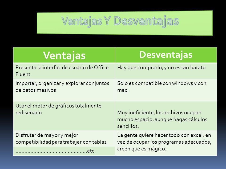 Ventajas Desventajas Presenta la interfaz de usuario de Office Fluent Hay que comprarlo, y no es tan barato Importar, organizar y explorar conjuntos d