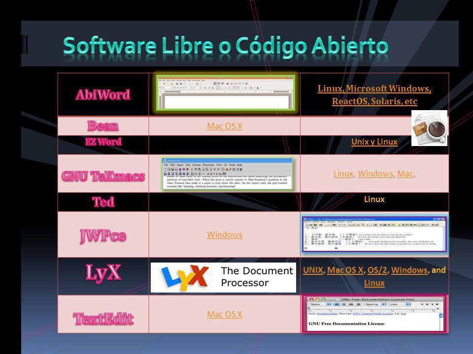 Linux, Microsoft Windows, ReactOS, Solaris, etc Mac OS X Unix y Linux LinuxLinux, Windows, Mac,WindowsMac Linux Windows UNIXUNIX, Mac OS X, OS/2, Wind