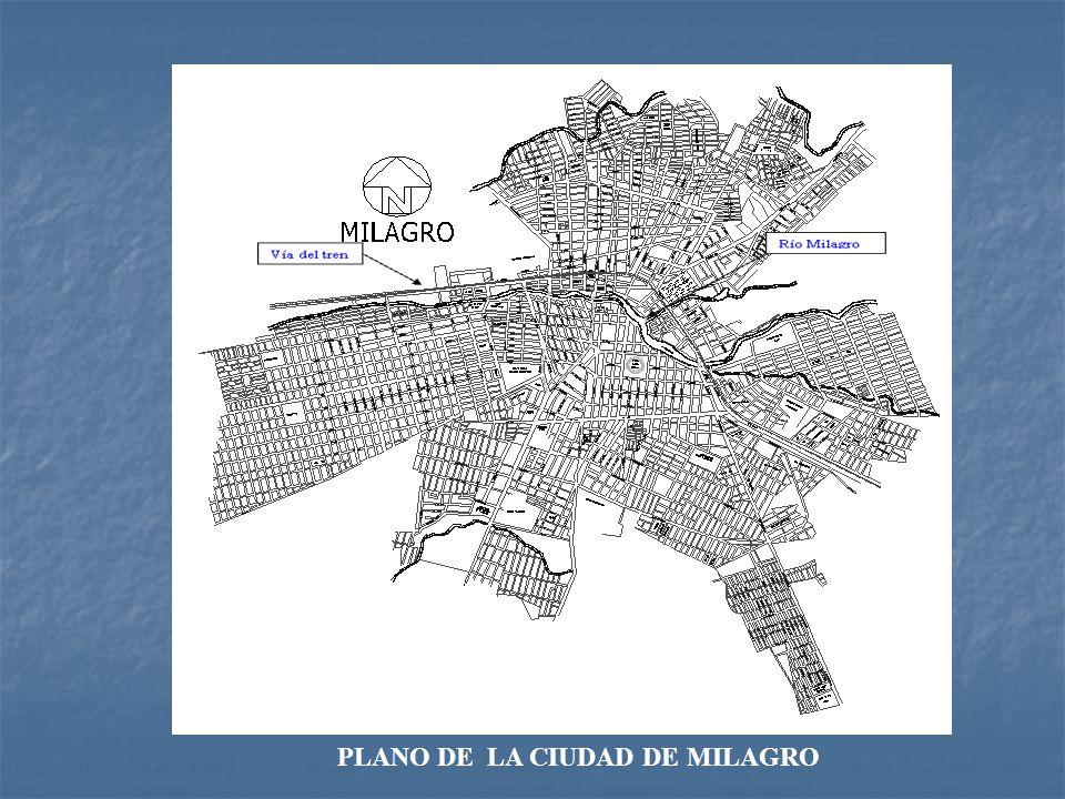EVALUACIÓN URBANA Con el objetivo de establecer aspectos característicos de la Ciudad de Milagro en torno a sus puentes y su identidad así como aspectos socioeconómicos, factores geográficos y su condición actual se realizó la presente evaluación urbana.