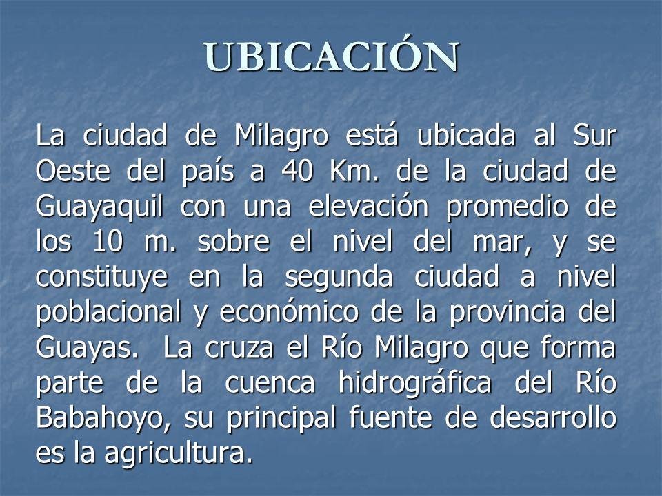 La ciudad de Milagro está ubicada al Sur Oeste del país a 40 Km.