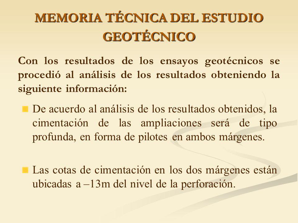 MEMORIAS TÉCNICAS Memoria Técnica del Estudio Geotécnico.