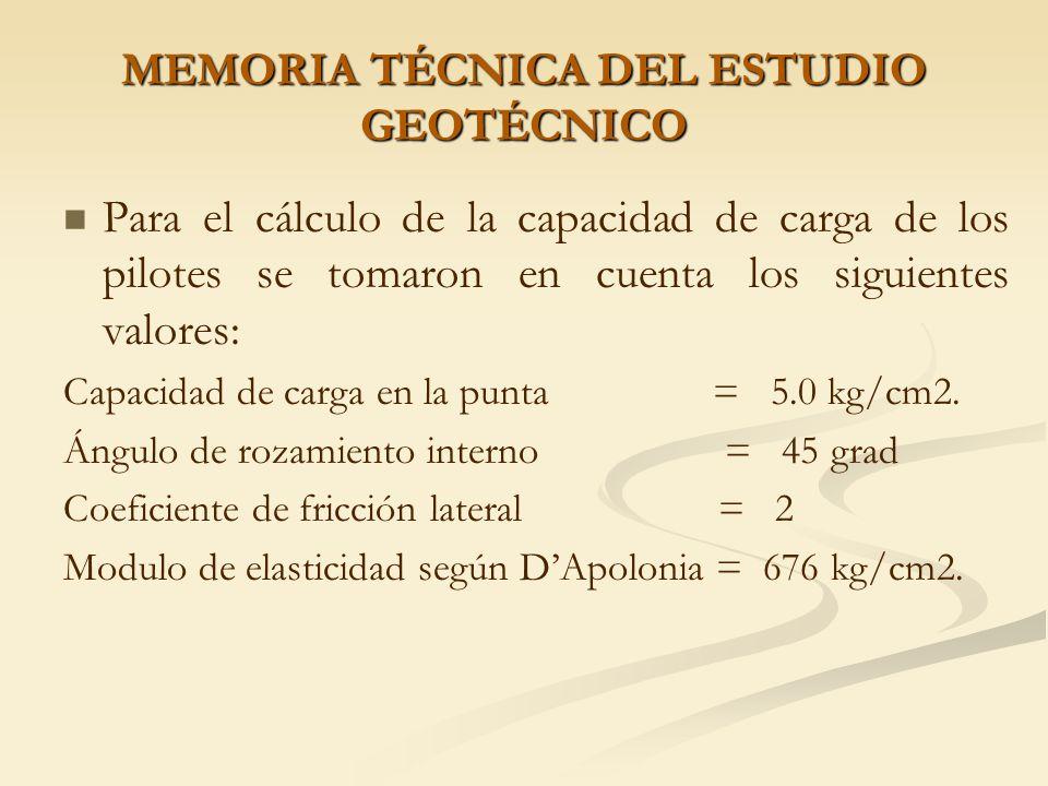 MEMORIA TÉCNICA DEL ESTUDIO GEOTÉCNICO Con los resultados de los ensayos geotécnicos se procedió al análisis de los resultados obteniendo la siguiente