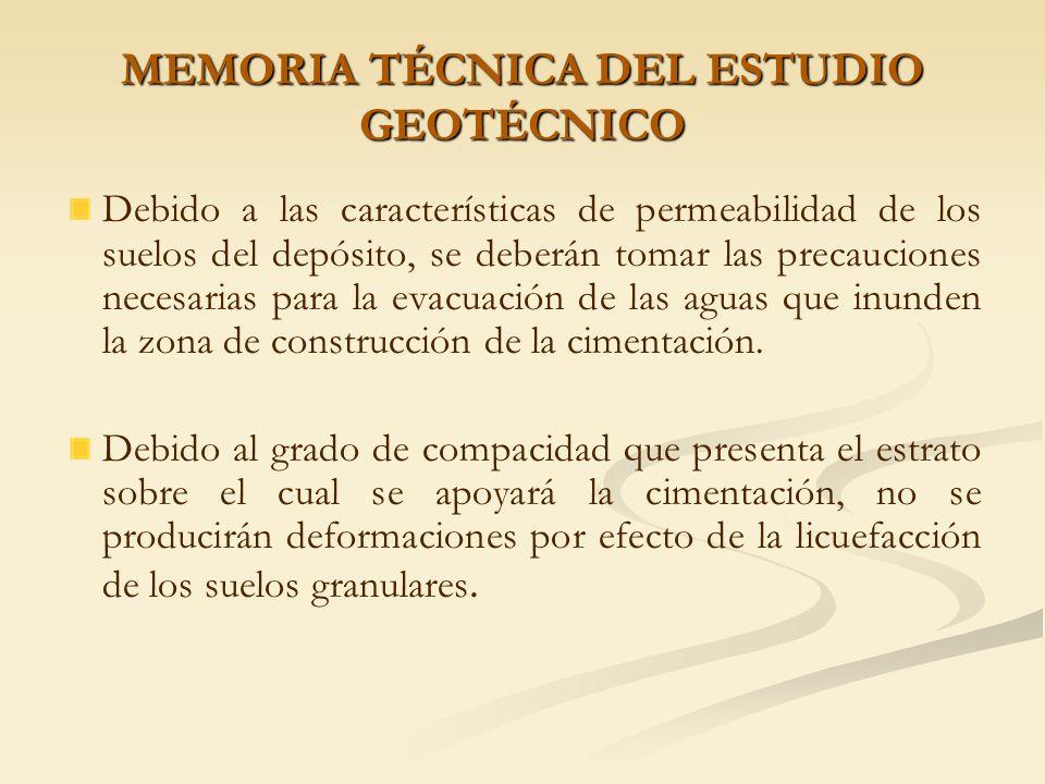 MEMORIA TÉCNICA DEL ESTUDIO GEOTÉCNICO Para el cálculo de la capacidad de carga de los pilotes se tomaron en cuenta los siguientes valores: Capacidad