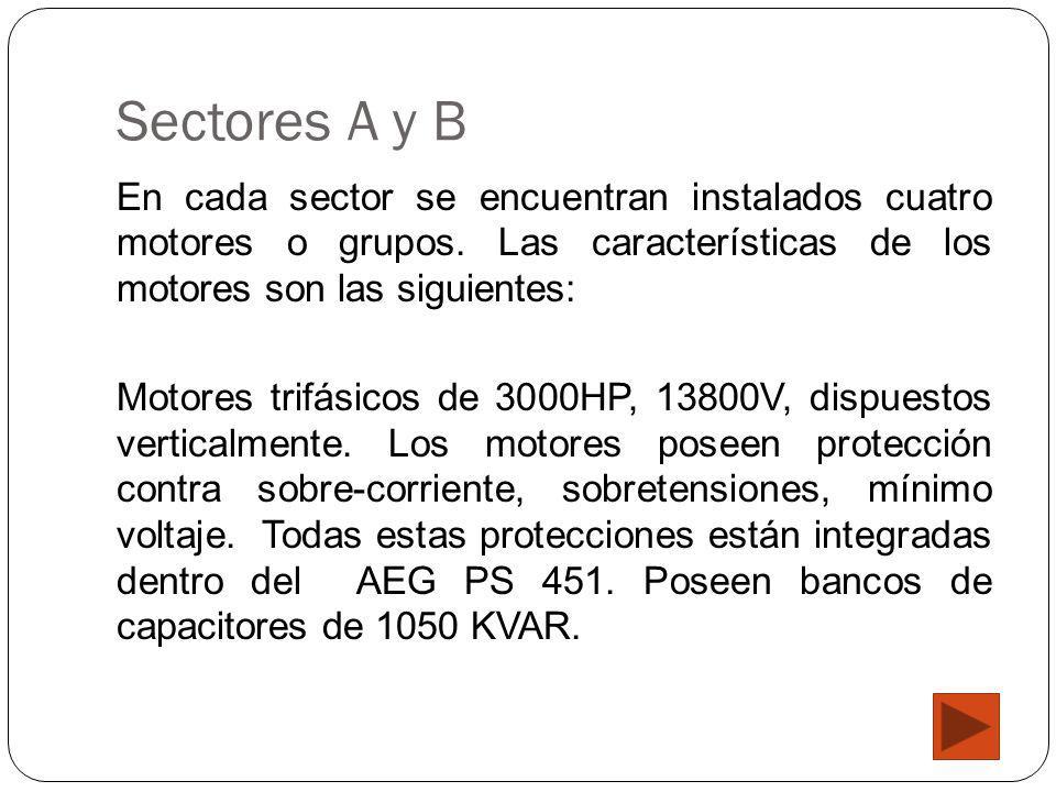 Sectores A y B En cada sector se encuentran instalados cuatro motores o grupos. Las características de los motores son las siguientes: Motores trifási