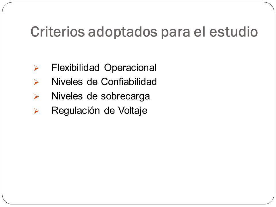 Criterios adoptados para el estudio Flexibilidad Operacional Niveles de Confiabilidad Niveles de sobrecarga Regulación de Voltaje