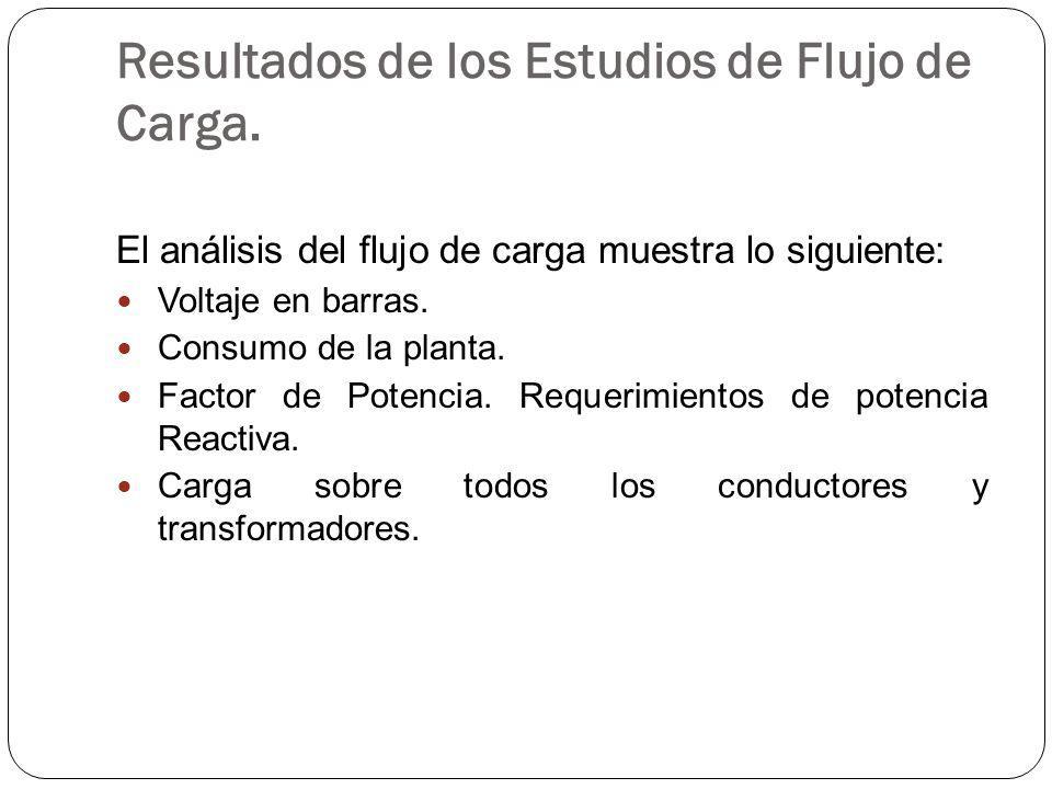 Resultados de los Estudios de Flujo de Carga. El análisis del flujo de carga muestra lo siguiente: Voltaje en barras. Consumo de la planta. Factor de