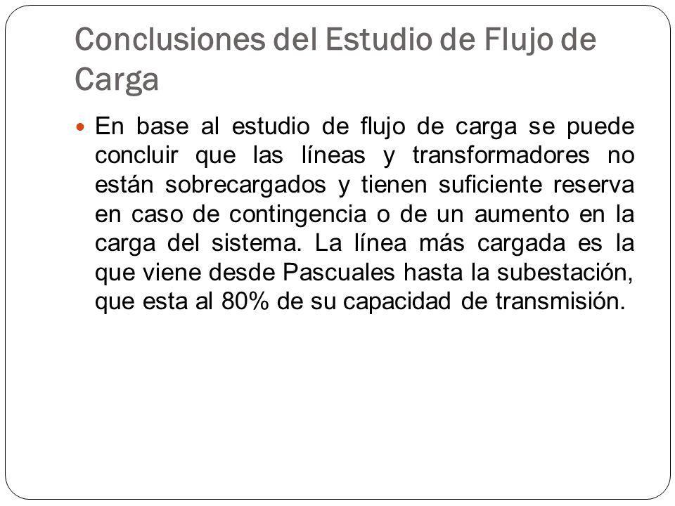 Conclusiones del Estudio de Flujo de Carga En base al estudio de flujo de carga se puede concluir que las líneas y transformadores no están sobrecargados y tienen suficiente reserva en caso de contingencia o de un aumento en la carga del sistema.
