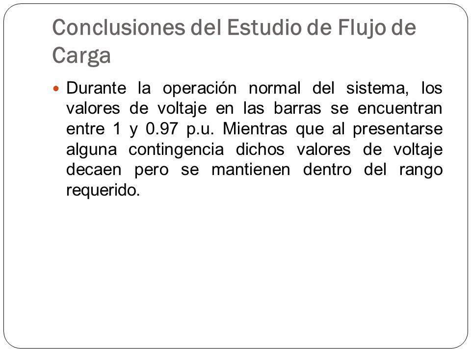 Conclusiones del Estudio de Flujo de Carga Durante la operación normal del sistema, los valores de voltaje en las barras se encuentran entre 1 y 0.97 p.u.