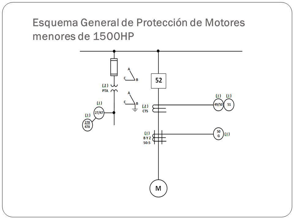Esquema General de Protección de Motores menores de 1500HP