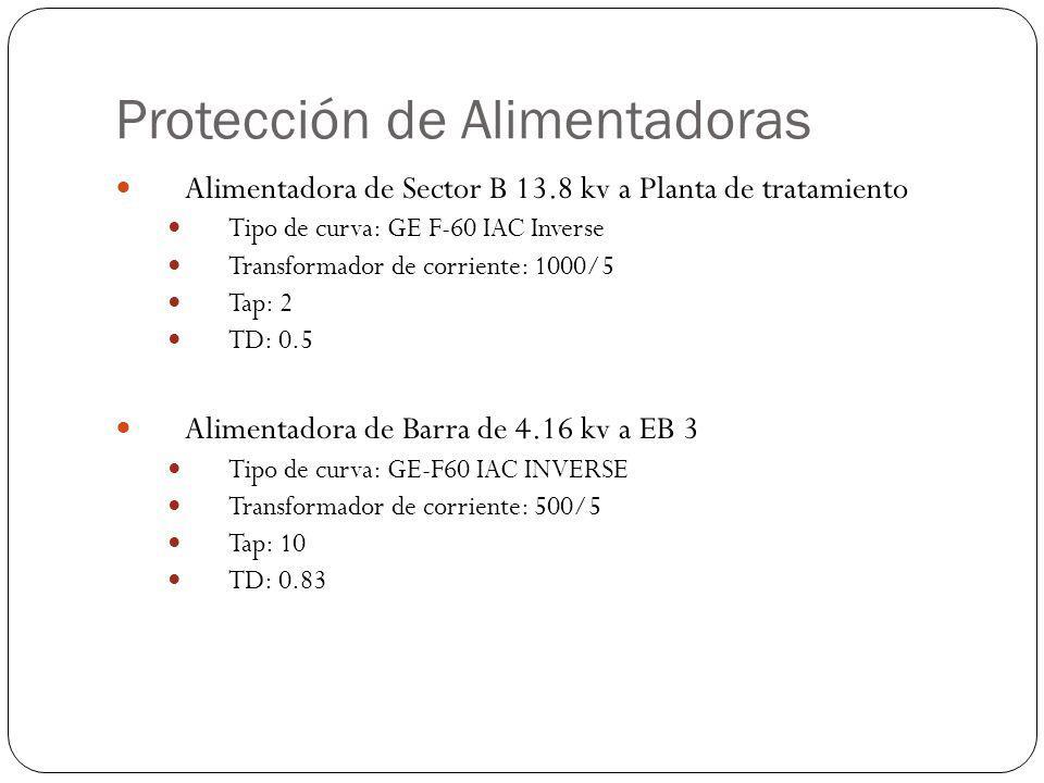 Protección de Alimentadoras Alimentadora de Sector B 13.8 kv a Planta de tratamiento Tipo de curva: GE F-60 IAC Inverse Transformador de corriente: 10