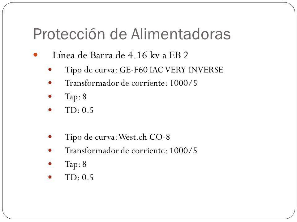 Protección de Alimentadoras Línea de Barra de 4.16 kv a EB 2 Tipo de curva: GE-F60 IAC VERY INVERSE Transformador de corriente: 1000/5 Tap: 8 TD: 0.5 Tipo de curva: West.ch CO-8 Transformador de corriente: 1000/5 Tap: 8 TD: 0.5