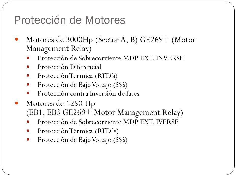 Protección de Motores Motores de 3000Hp (Sector A, B) GE269+ (Motor Management Relay) Protección de Sobrecorriente MDP EXT. INVERSE Protección Diferen