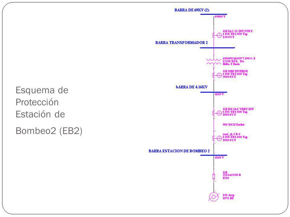 Esquema de Protección Estación de Bombeo2 (EB2)