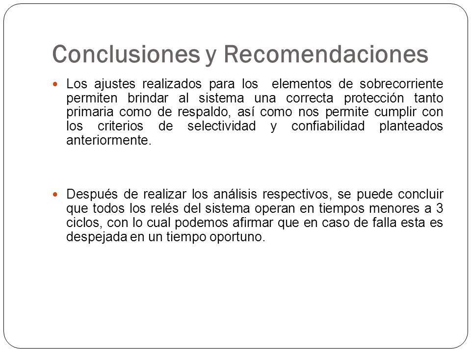 Conclusiones y Recomendaciones Los ajustes realizados para los elementos de sobrecorriente permiten brindar al sistema una correcta protección tanto p