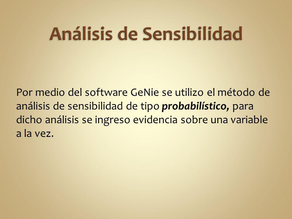 Por medio del software GeNie se utilizo el método de análisis de sensibilidad de tipo probabilístico, para dicho análisis se ingreso evidencia sobre u