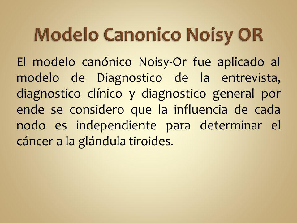 El modelo canónico Noisy-Or fue aplicado al modelo de Diagnostico de la entrevista, diagnostico clínico y diagnostico general por ende se considero qu