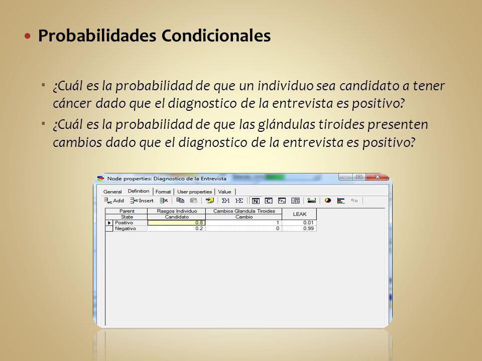 Probabilidades Condicionales ¿Cuál es la probabilidad de que un individuo sea candidato a tener cáncer dado que el diagnostico de la entrevista es pos