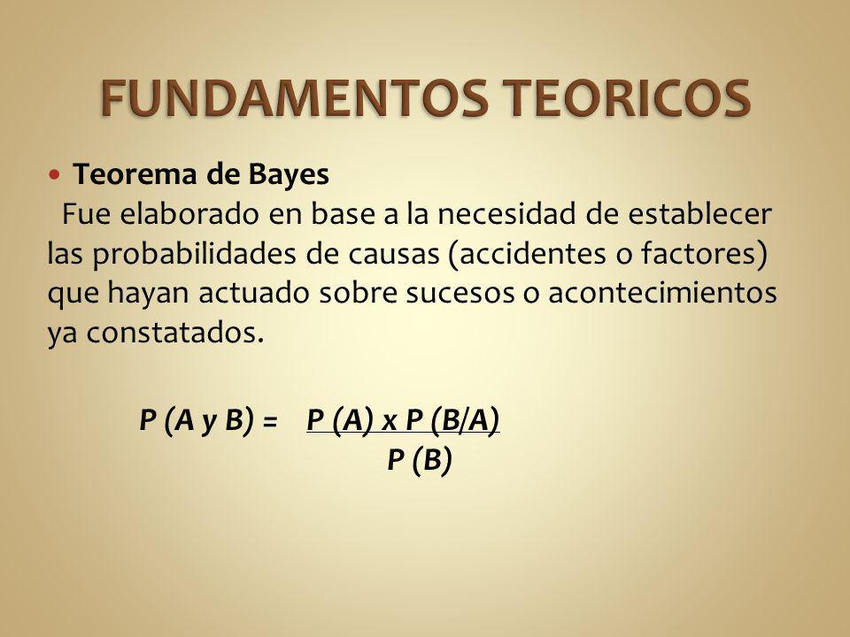 Teorema de Bayes Fue elaborado en base a la necesidad de establecer las probabilidades de causas (accidentes o factores) que hayan actuado sobre suces