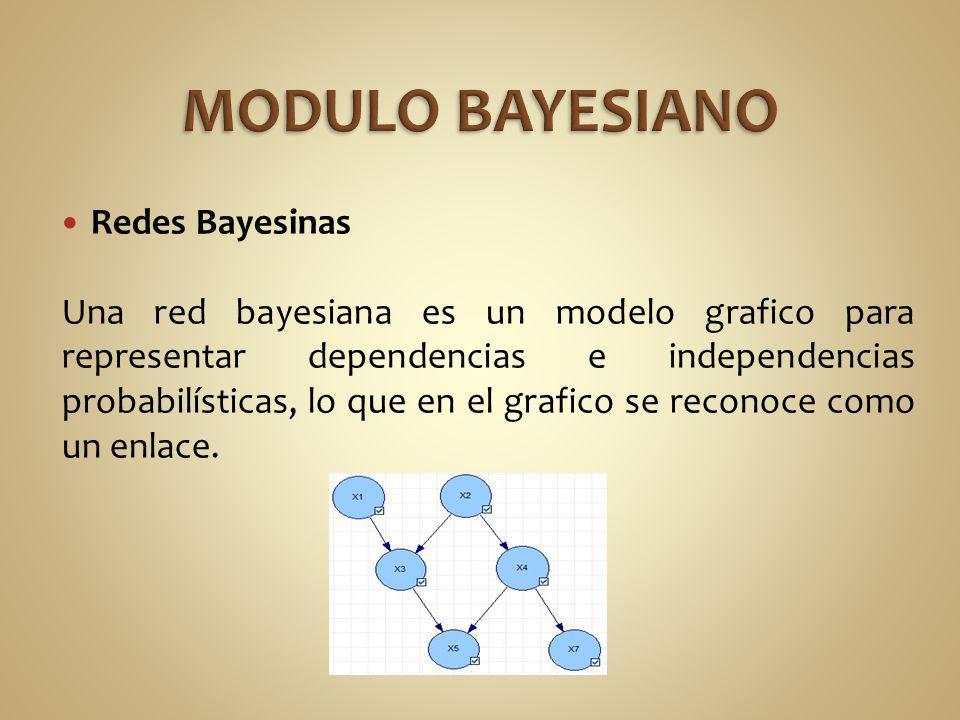 Redes Bayesinas Una red bayesiana es un modelo grafico para representar dependencias e independencias probabilísticas, lo que en el grafico se reconoc