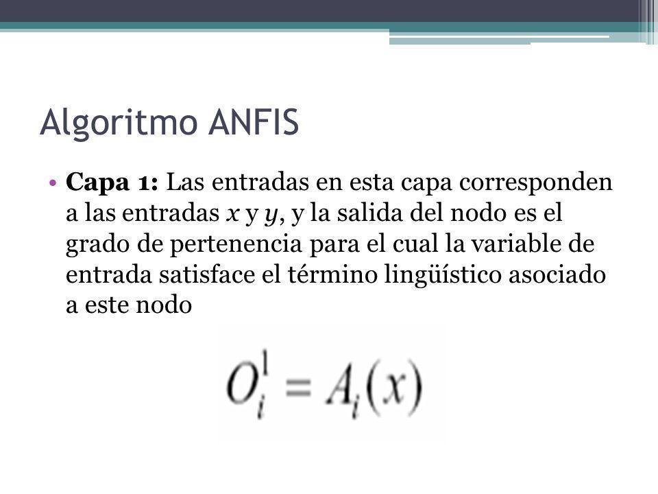 Algoritmo ANFIS Capa 1: Las entradas en esta capa corresponden a las entradas x y y, y la salida del nodo es el grado de pertenencia para el cual la v