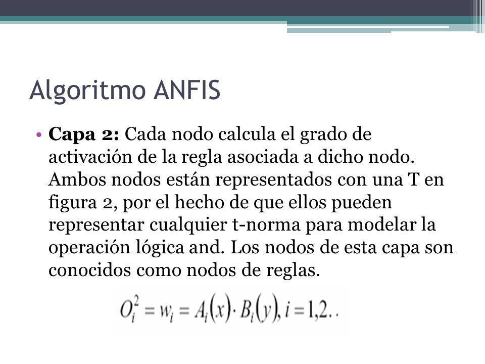 Algoritmo ANFIS Capa 2: Cada nodo calcula el grado de activación de la regla asociada a dicho nodo. Ambos nodos están representados con una T en figur
