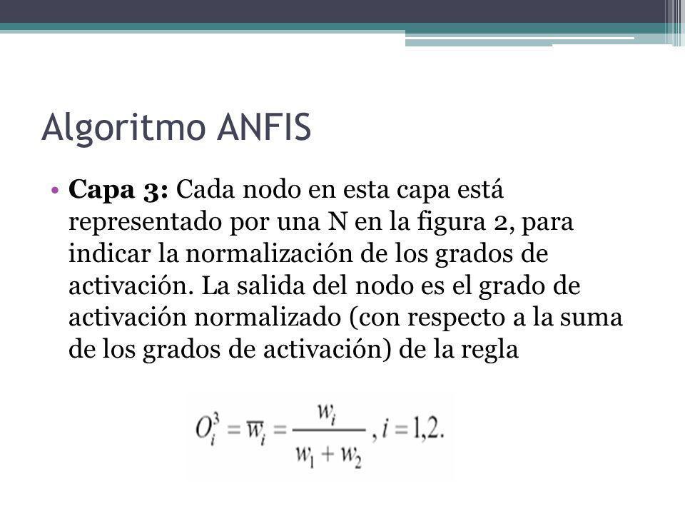 Algoritmo ANFIS Capa 3: Cada nodo en esta capa está representado por una N en la figura 2, para indicar la normalización de los grados de activación.
