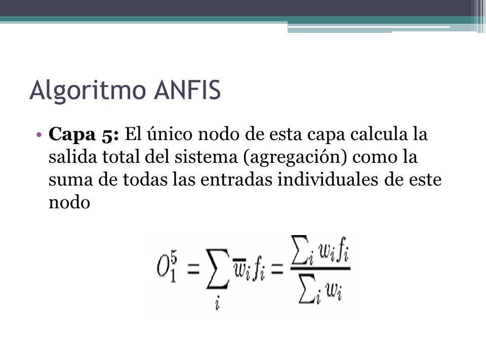 Algoritmo ANFIS Capa 5: El único nodo de esta capa calcula la salida total del sistema (agregación) como la suma de todas las entradas individuales de