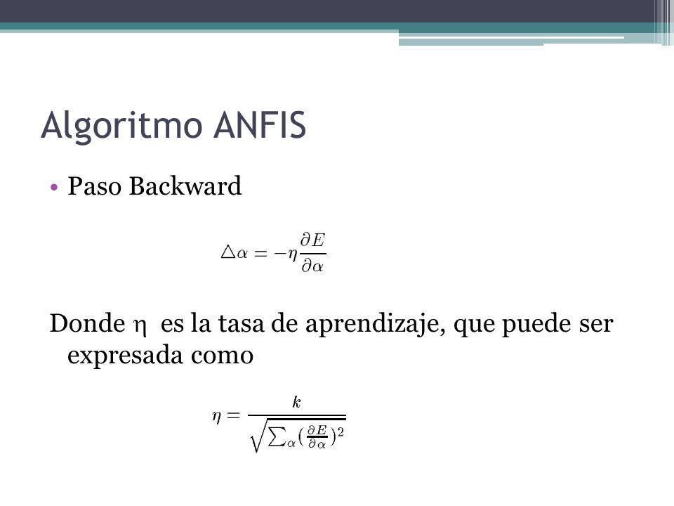 Algoritmo ANFIS Paso Backward Donde es la tasa de aprendizaje, que puede ser expresada como