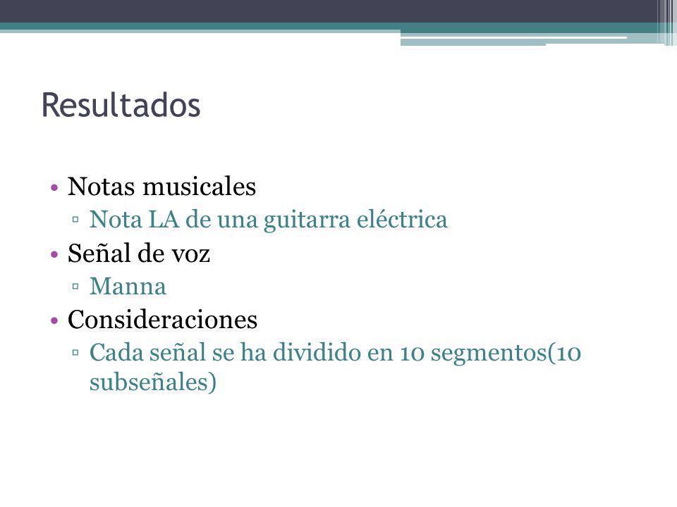 Resultados Notas musicales Nota LA de una guitarra eléctrica Señal de voz Manna Consideraciones Cada señal se ha dividido en 10 segmentos(10 subseñale