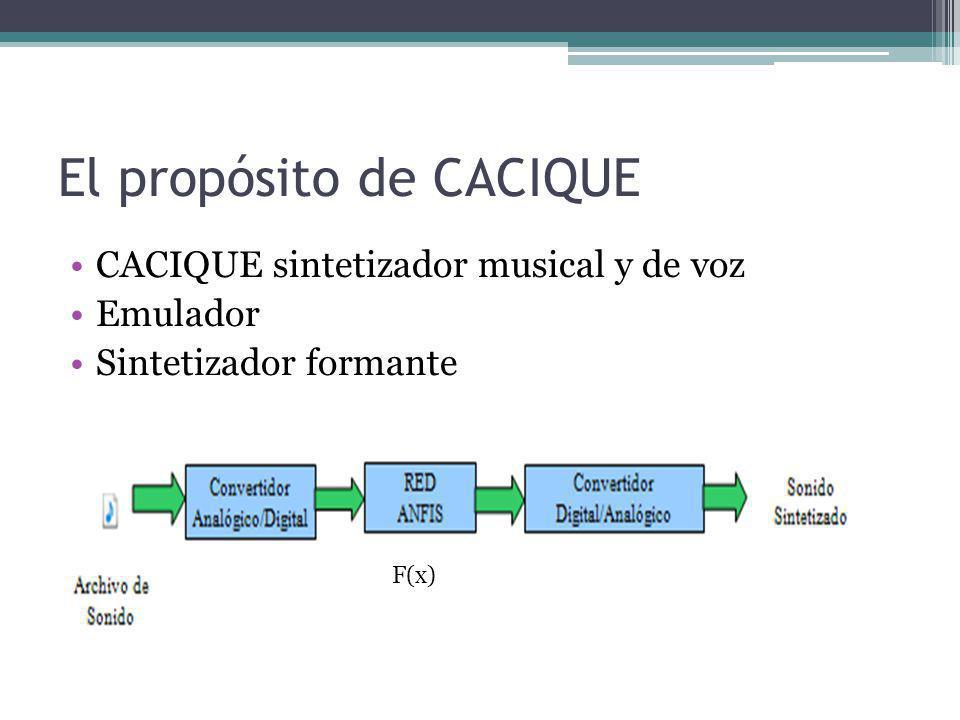 El propósito de CACIQUE Puede ser usado como la base de un sintetizador poderoso formante – concatenativo
