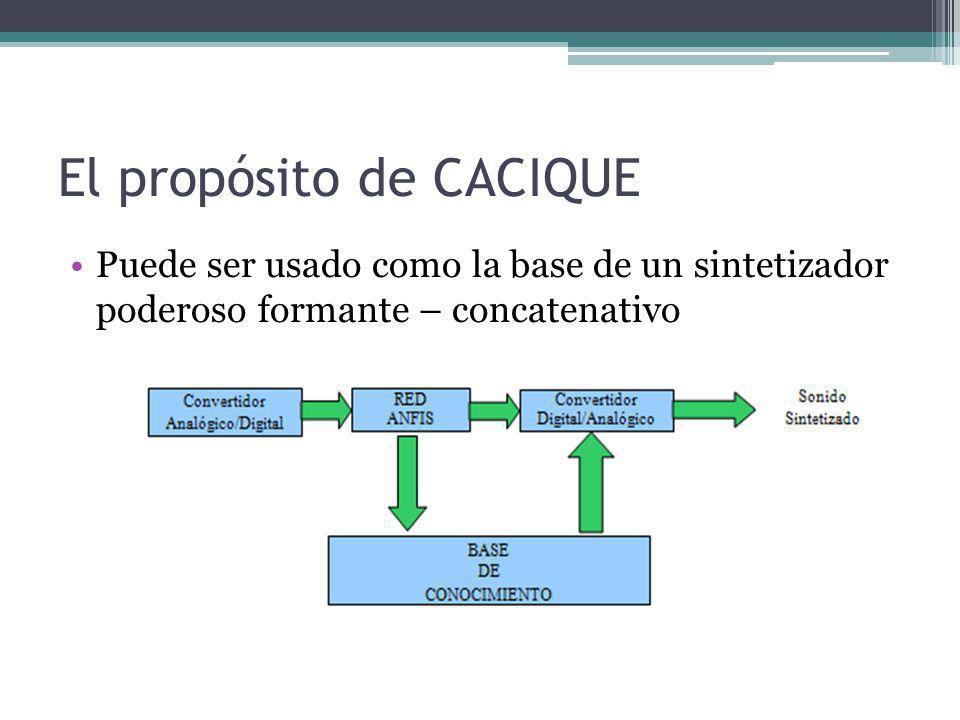 Algoritmo ANFIS Capa 5: El único nodo de esta capa calcula la salida total del sistema (agregación) como la suma de todas las entradas individuales de este nodo