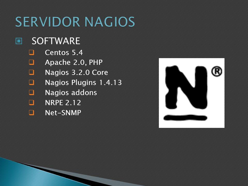SOFTWARE Centos 5.4 Apache 2.0, PHP Nagios 3.2.0 Core Nagios Plugins 1.4.13 Nagios addons NRPE 2.12 Net-SNMP
