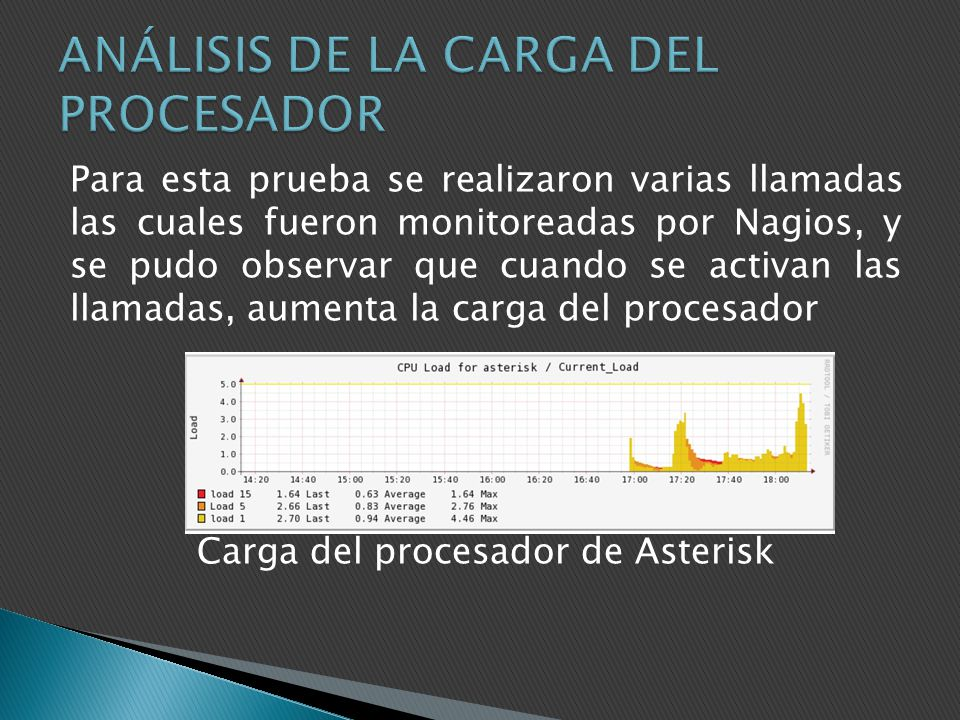 Para esta prueba se realizaron varias llamadas las cuales fueron monitoreadas por Nagios, y se pudo observar que cuando se activan las llamadas, aumen