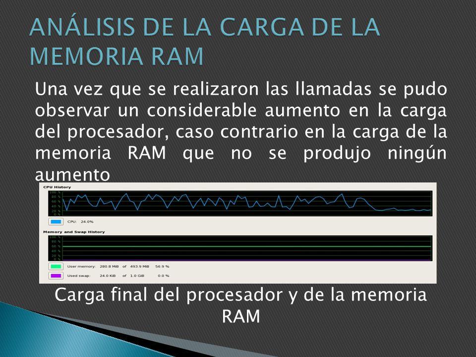 Una vez que se realizaron las llamadas se pudo observar un considerable aumento en la carga del procesador, caso contrario en la carga de la memoria R