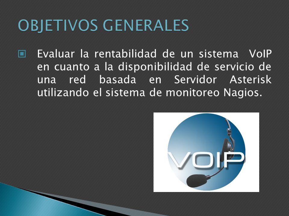 Evaluar la rentabilidad de un sistema VoIP en cuanto a la disponibilidad de servicio de una red basada en Servidor Asterisk utilizando el sistema de m