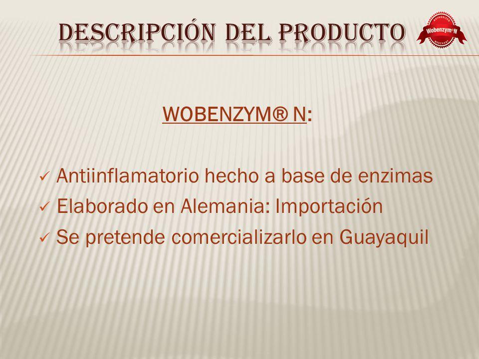 WOBENZYM® N: Antiinflamatorio hecho a base de enzimas Elaborado en Alemania: Importación Se pretende comercializarlo en Guayaquil