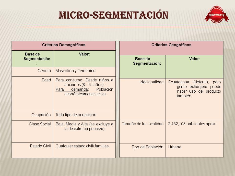 MICRO-SEGMENTACIÓN Criterios Demográficos Base de Segmentación : Valor: GéneroMasculino y Femenino EdadPara consumo: Desde niños a ancianos (8 - 75 años).