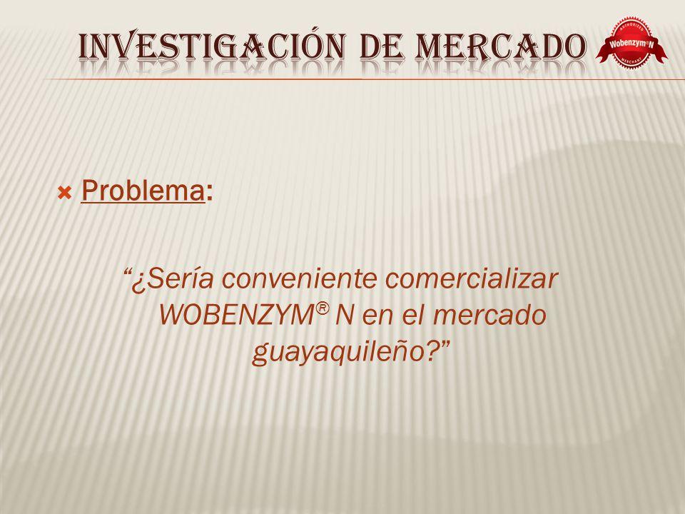 Problema: ¿Sería conveniente comercializar WOBENZYM ® N en el mercado guayaquileño?
