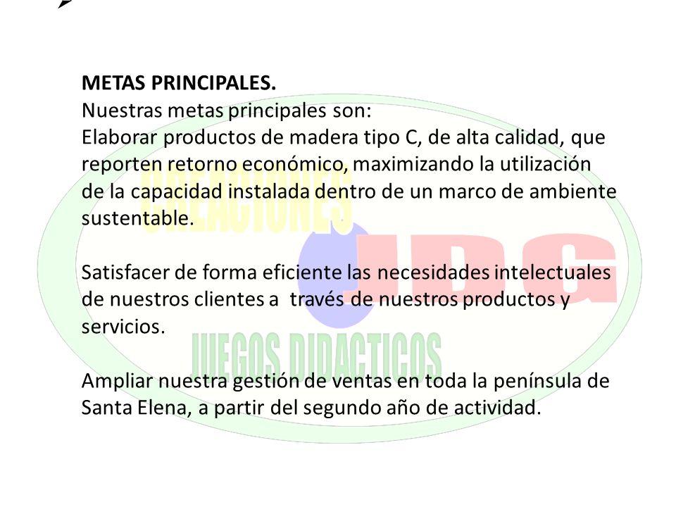METAS PRINCIPALES. Nuestras metas principales son: Elaborar productos de madera tipo C, de alta calidad, que reporten retorno económico, maximizando l